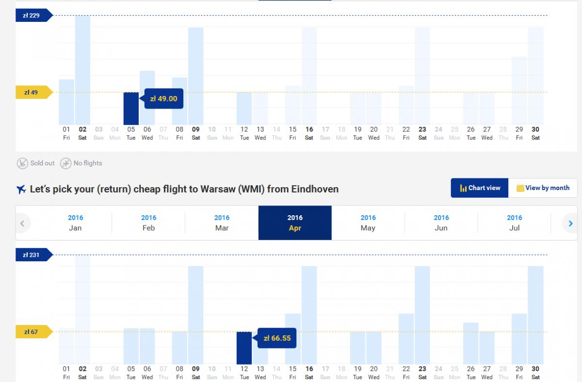 Акции на авиабилеты из киева 2017